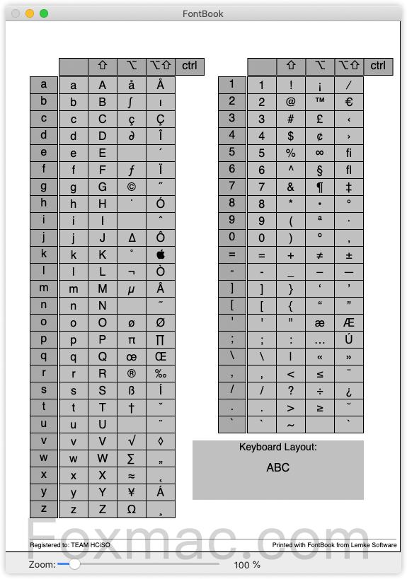 FontBook 5.2 破解版-强大的字体管理工具
