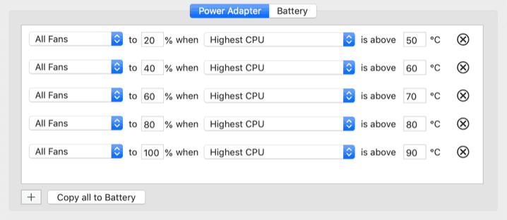 TG Pro 2.46 for Mac破解版-专业硬件温度监控